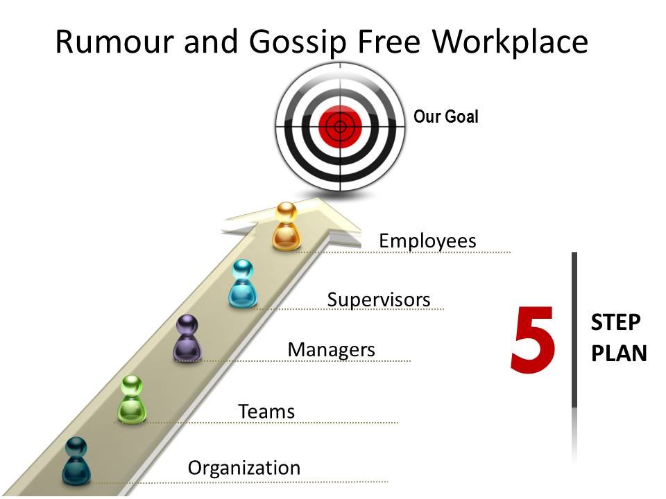 rumors in the workplace Understanding how workplace rumors and gossip function and strategies to handle them.